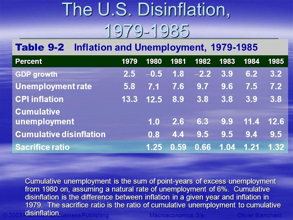 © 2003 Prentice Hall Business PublishingMacroeconomics, 3/e Olivier Blanchard The U.S. Disinflation, 1979-1985 Cumulative unemployment is the sum of p