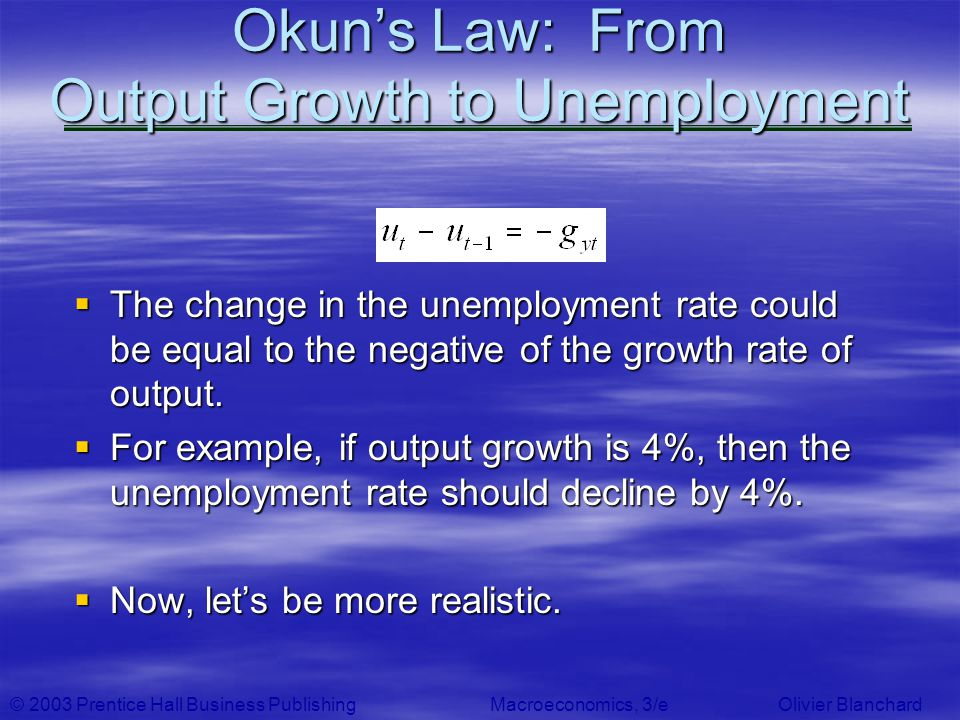 © 2003 Prentice Hall Business PublishingMacroeconomics, 3/e Olivier Blanchard Okuns Law: From Output Growth to Unemployment The change in the unemploy