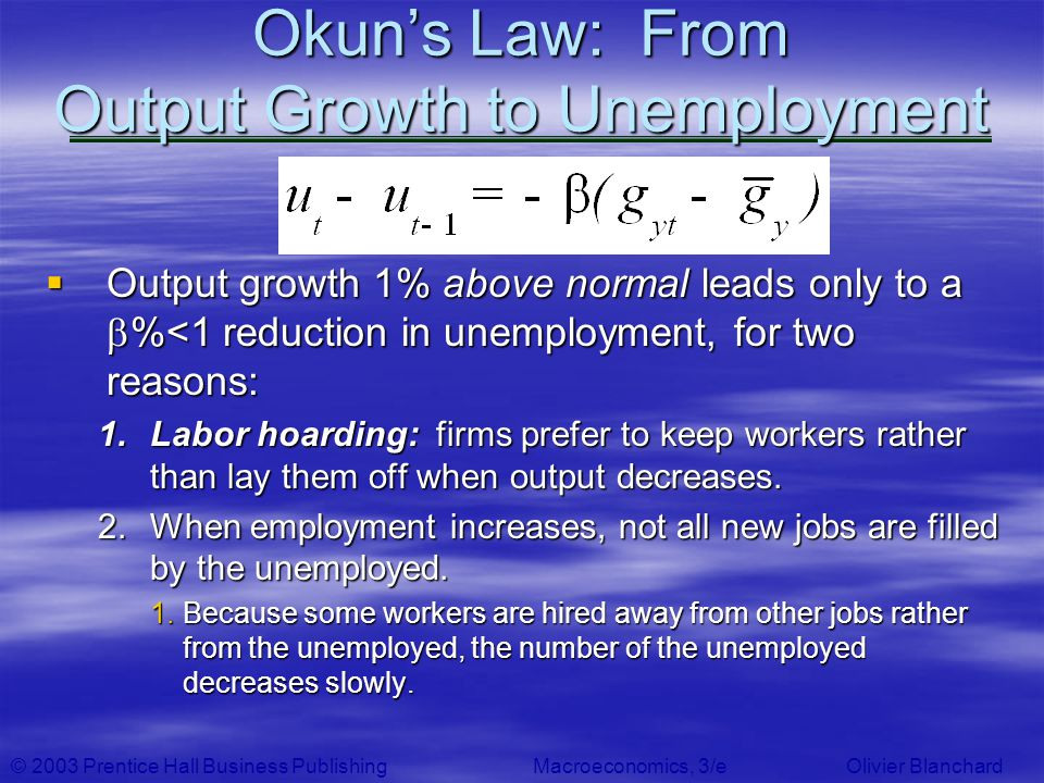 © 2003 Prentice Hall Business PublishingMacroeconomics, 3/e Olivier Blanchard Okuns Law: From Output Growth to Unemployment Output growth 1% above nor