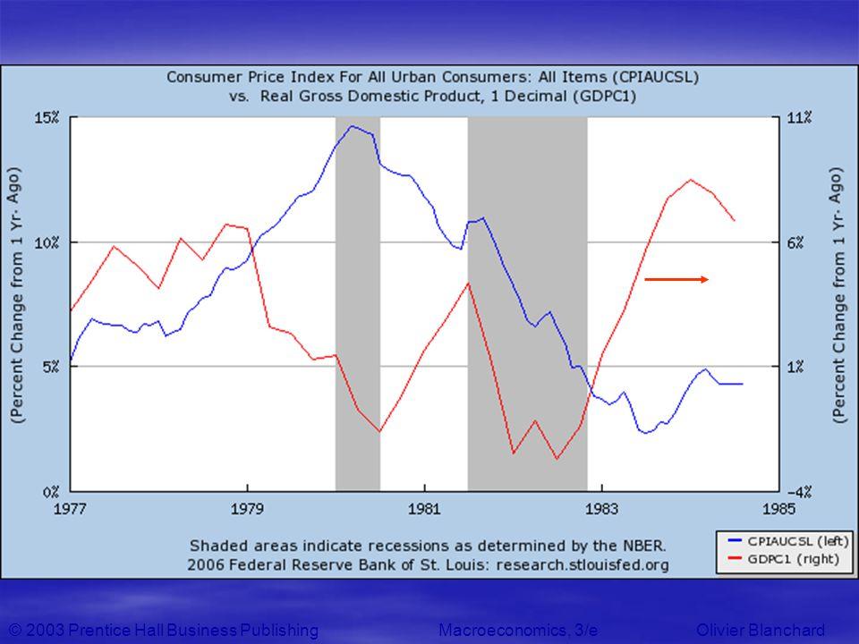 © 2003 Prentice Hall Business PublishingMacroeconomics, 3/e Olivier Blanchard
