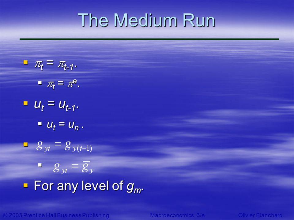 © 2003 Prentice Hall Business PublishingMacroeconomics, 3/e Olivier Blanchard The Medium Run t = t-1. t = t-1. t = e. t = e. u t = u t-1. u t = u t-1.
