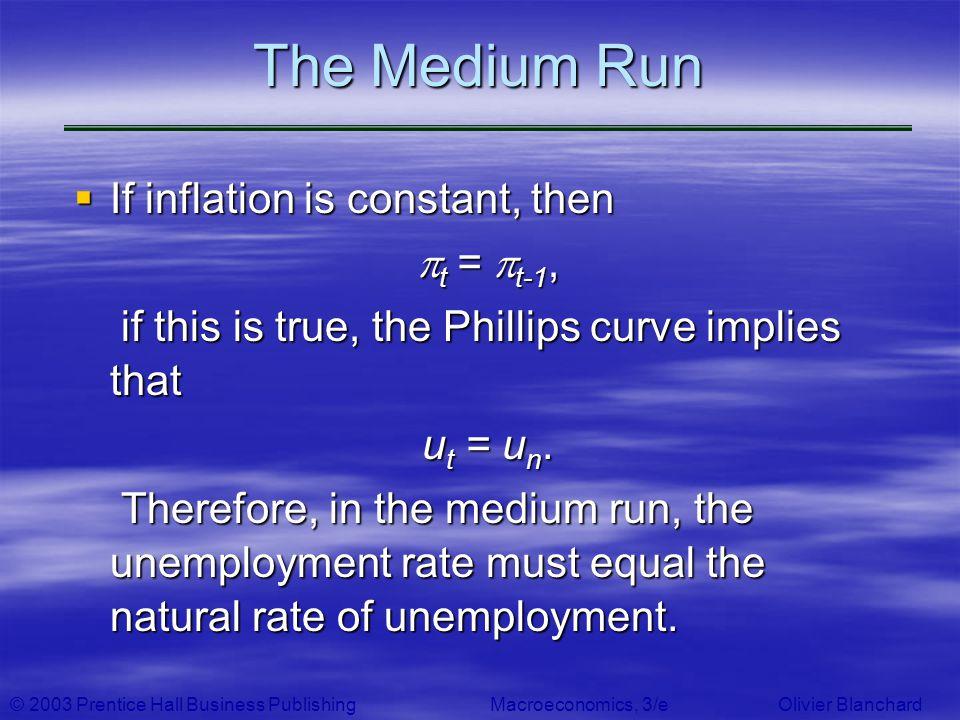 © 2003 Prentice Hall Business PublishingMacroeconomics, 3/e Olivier Blanchard The Medium Run If inflation is constant, then If inflation is constant,