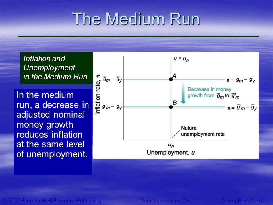 © 2003 Prentice Hall Business PublishingMacroeconomics, 3/e Olivier Blanchard The Medium Run In the medium run, a decrease in adjusted nominal money g