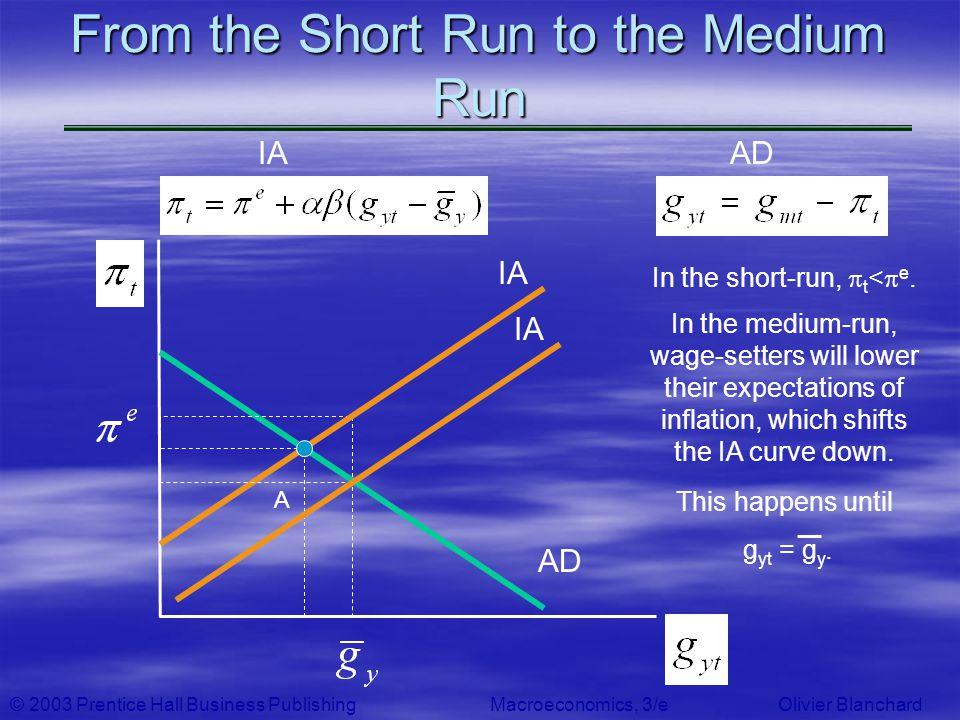 © 2003 Prentice Hall Business PublishingMacroeconomics, 3/e Olivier Blanchard From the Short Run to the Medium Run AD In the short-run, t < e. IA AD I