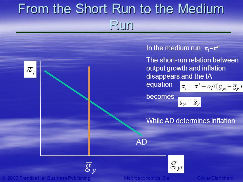 © 2003 Prentice Hall Business PublishingMacroeconomics, 3/e Olivier Blanchard From the Short Run to the Medium Run AD In the medium run, t = e The sho