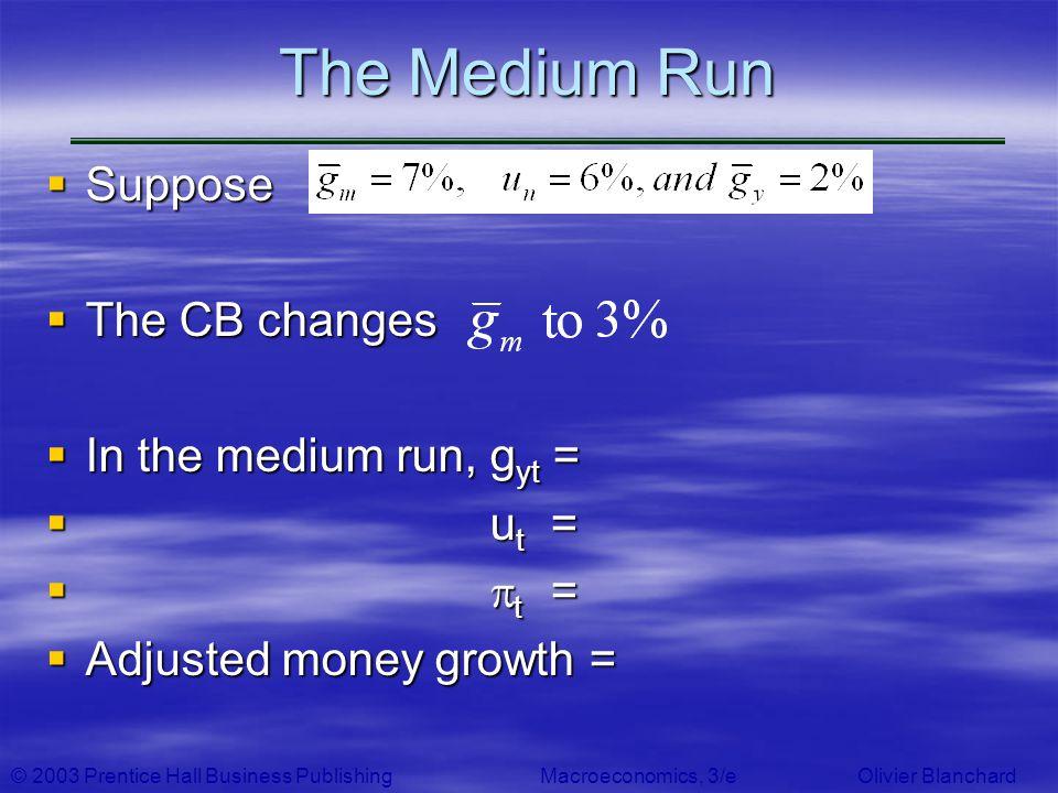 © 2003 Prentice Hall Business PublishingMacroeconomics, 3/e Olivier Blanchard The Medium Run Suppose Suppose The CB changes The CB changes In the medi