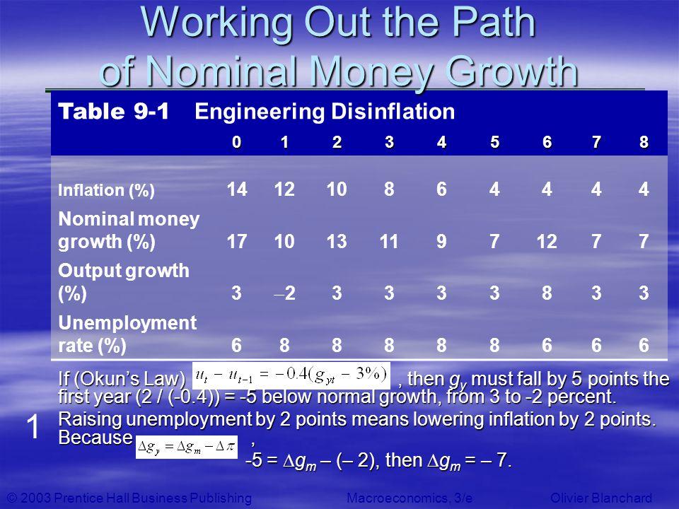 © 2003 Prentice Hall Business PublishingMacroeconomics, 3/e Olivier Blanchard Table 9-1 Engineering Disinflation 012345678 Inflation (%) 141210864444