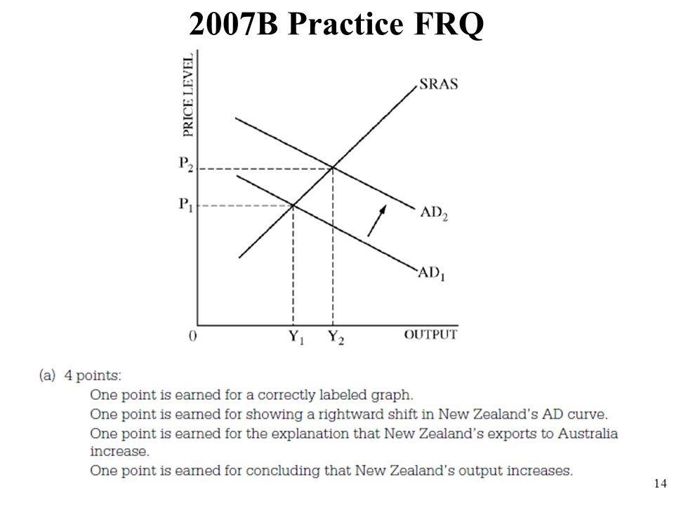 2007B Practice FRQ 14