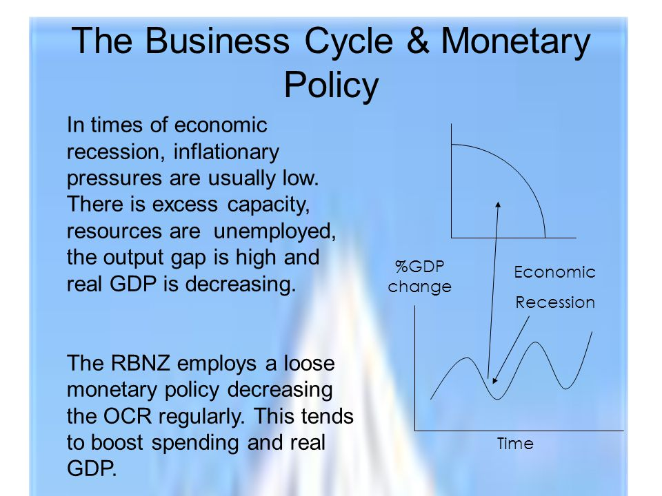 The Business Cycle & Monetary Policy %GDP change Time Economic Recession In times of economic recession, inflationary pressures are usually low.