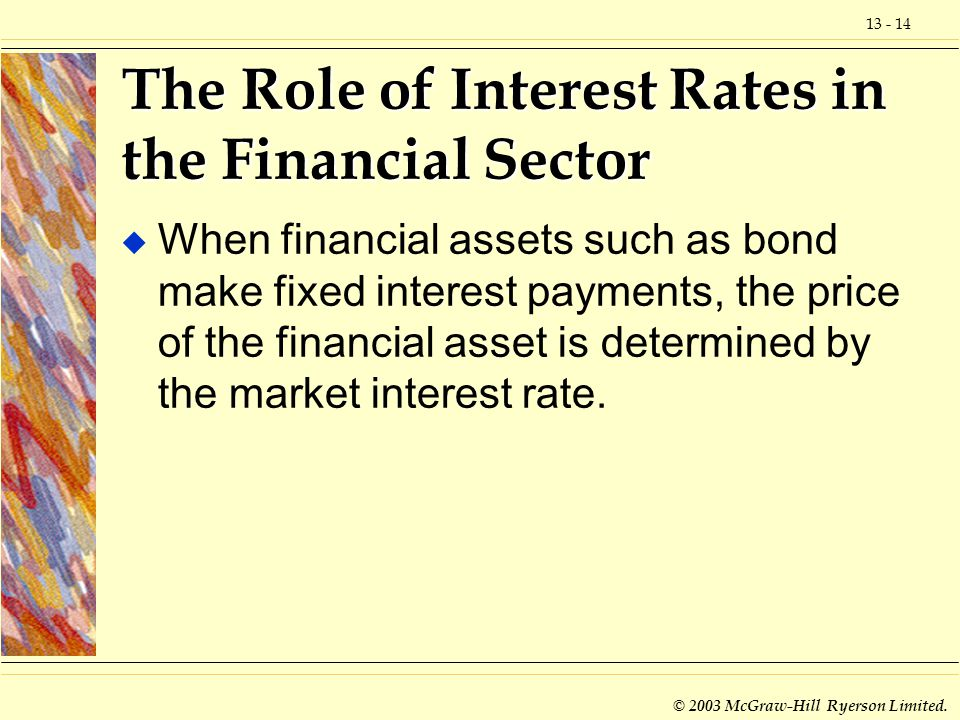 13 - 14 © 2003 McGraw-Hill Ryerson Limited. The Role of Interest Rates in the Financial Sector u When financial assets such as bond make fixed interes