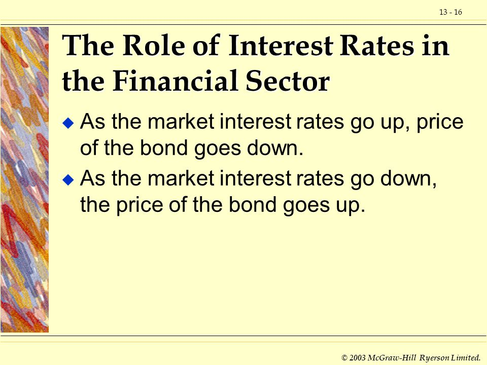 13 - 16 © 2003 McGraw-Hill Ryerson Limited. The Role of Interest Rates in the Financial Sector u As the market interest rates go up, price of the bond