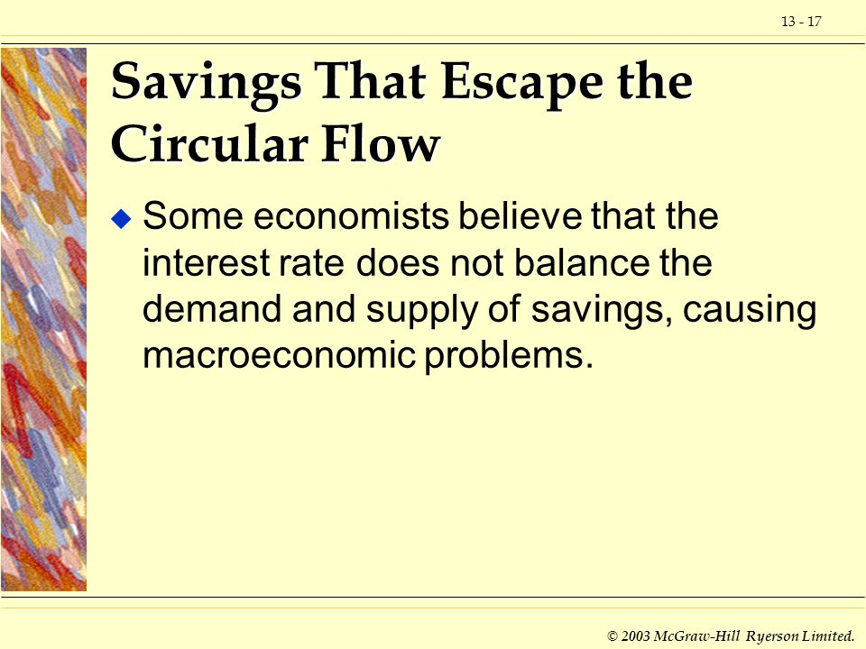 13 - 17 © 2003 McGraw-Hill Ryerson Limited. Savings That Escape the Circular Flow u Some economists believe that the interest rate does not balance th