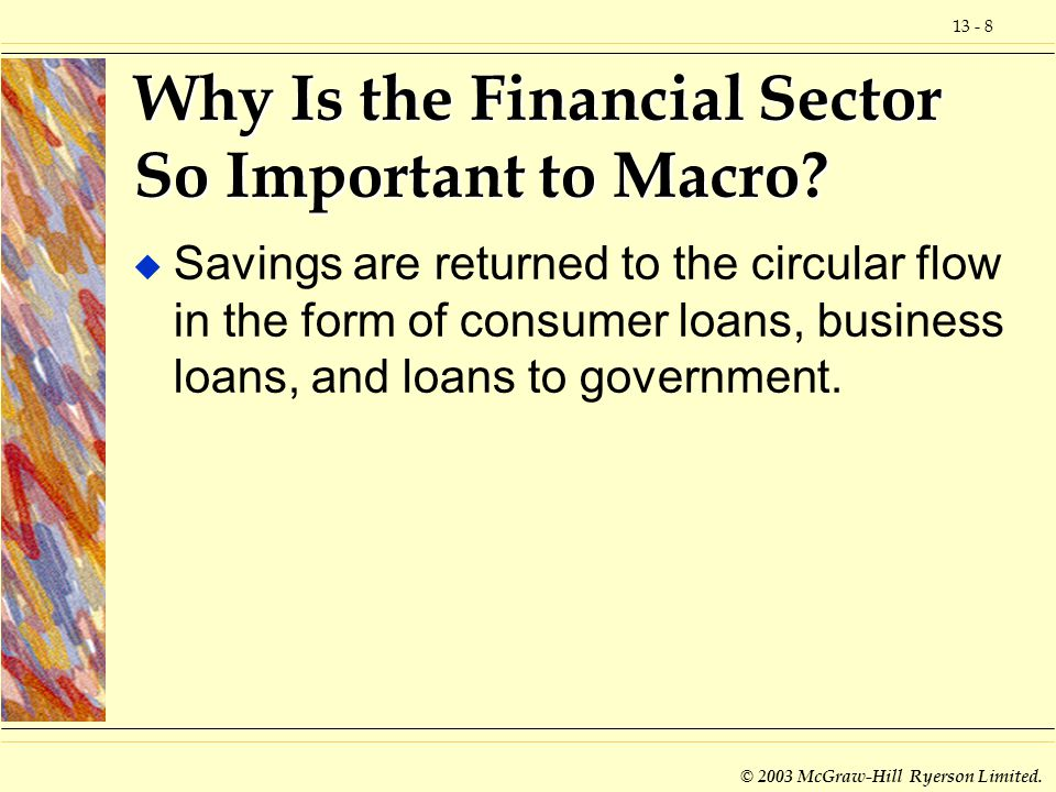 13 - 8 © 2003 McGraw-Hill Ryerson Limited. Why Is the Financial Sector So Important to Macro? u Savings are returned to the circular flow in the form