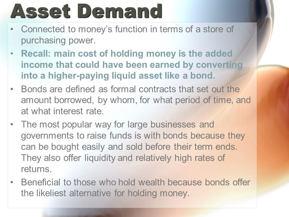 Asset Demand Connected to moneys function in terms of a store of purchasing power.