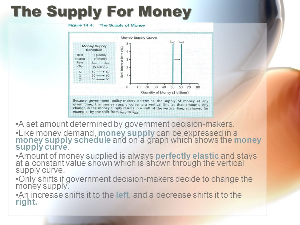 The Supply For Money A set amount determined by government decision-makers.