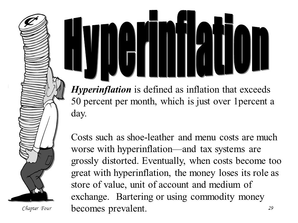 Chapter Four29 Hyperinflation is defined as inflation that exceeds 50 percent per month, which is just over 1percent a day. Costs such as shoe-leather