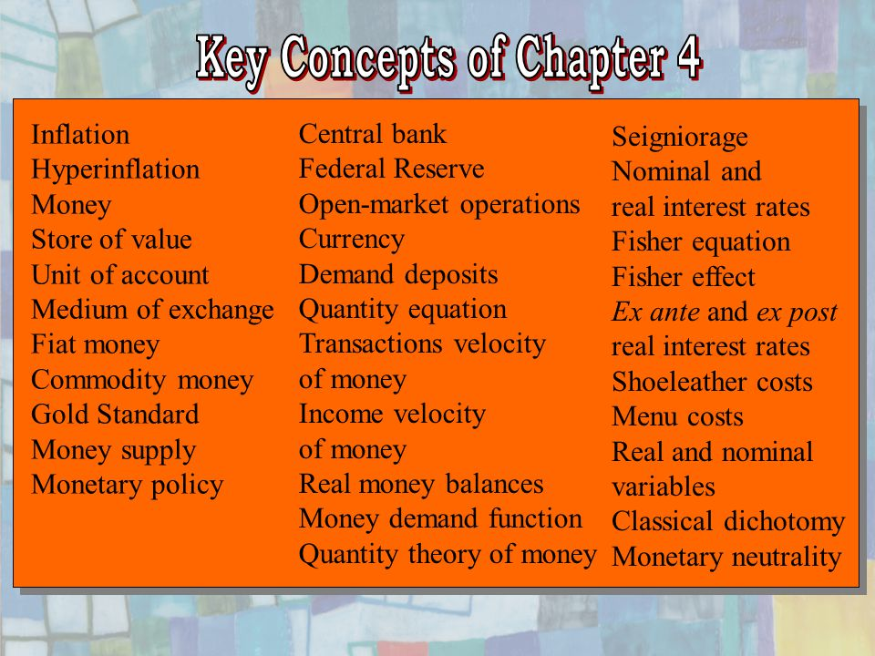 Chapter Four31 Inflation Hyperinflation Money Store of value Unit of account Medium of exchange Fiat money Commodity money Gold Standard Money supply