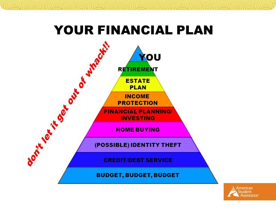BIBLIOGRAPHY Morris, Kenneth M., Siegel, Alan M., The Wall Street Journal Guide to Understanding Personal Finance.