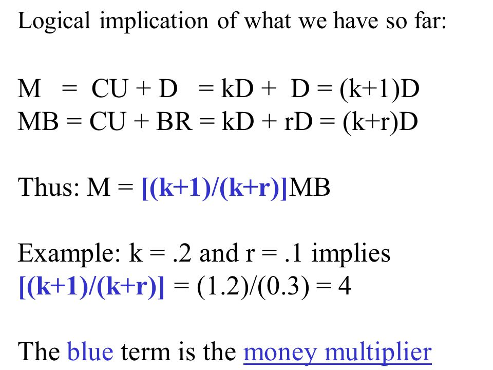 Logical implication of what we have so far: M = CU + D = kD + D = (k+1)D MB = CU + BR = kD + rD = (k+r)D Thus: M = [(k+1)/(k+r)]MB Example: k =.2 and r =.1 implies [(k+1)/(k+r)] = (1.2)/(0.3) = 4 The blue term is the money multiplier