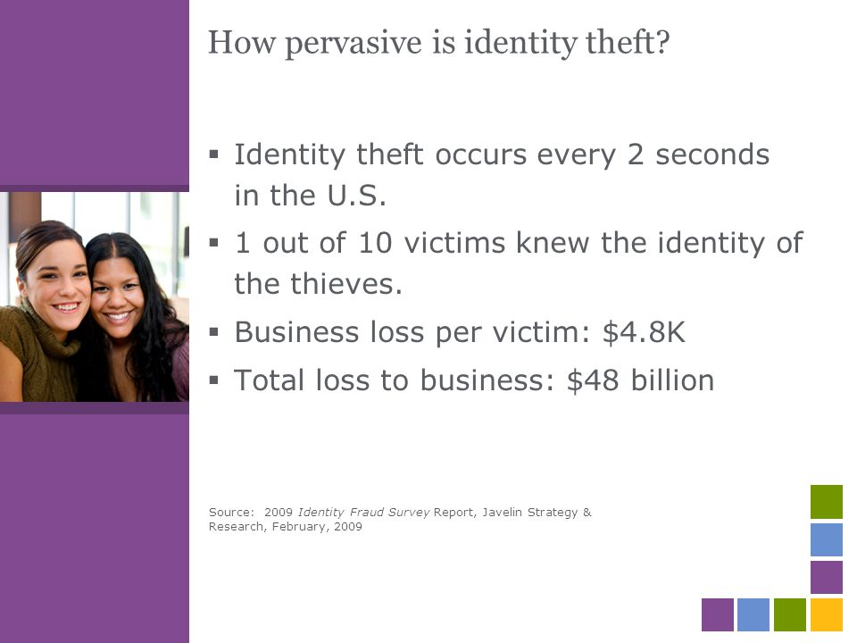How pervasive is identity theft? Identity theft occurs every 2 seconds in the U.S. 1 out of 10 victims knew the identity of the thieves. Business loss