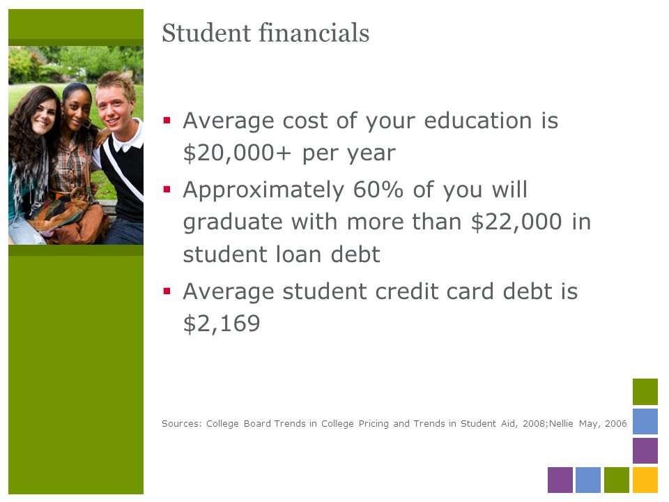 Student financials Average cost of your education is $20,000+ per year Approximately 60% of you will graduate with more than $22,000 in student loan d