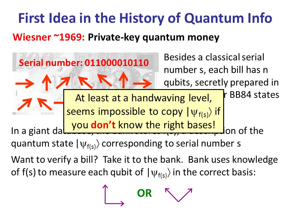 Secret Acceptor Lemma Let M 1,…,M N be known 2-outcome POVMs Let be an unknown state Suppose were promised there exists an i * [N] such that theres a measurement strategy to find an i [N] such that Then given r, where with success probability 1-1/N.