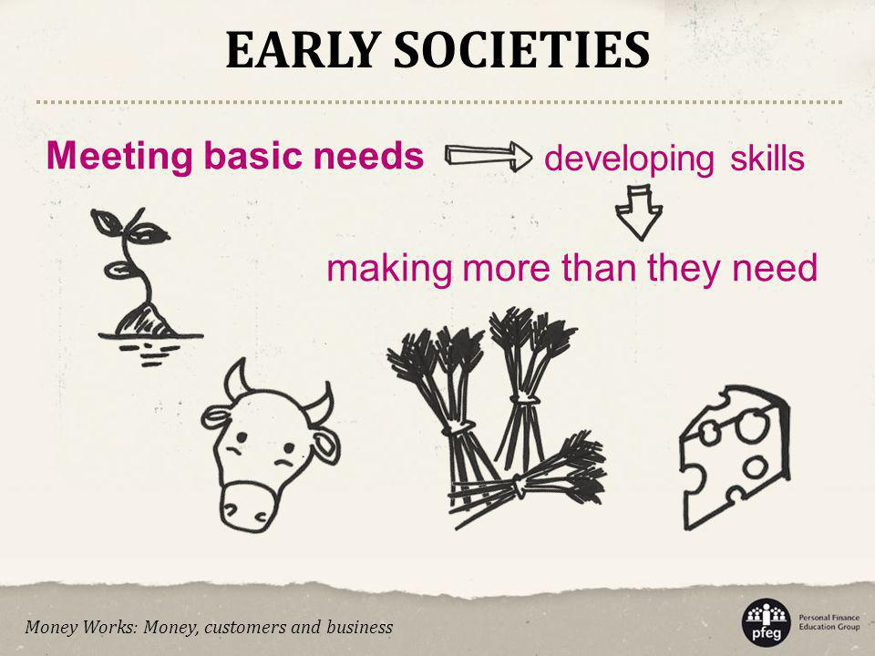 Meeting basic needs making more than they need EARLY SOCIETIES developing skills Money Works: Money, customers and business