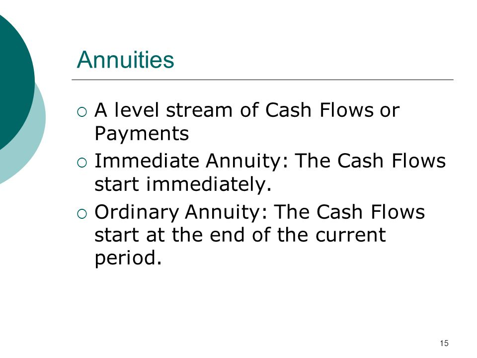 15 Annuities A level stream of Cash Flows or Payments Immediate Annuity: The Cash Flows start immediately. Ordinary Annuity: The Cash Flows start at t