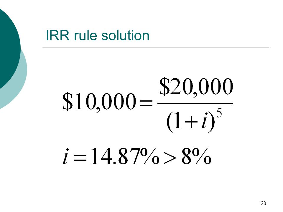 28 IRR rule solution