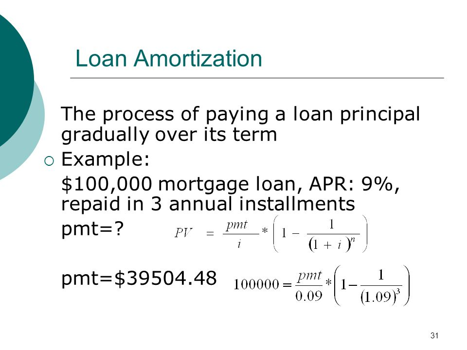 31 Loan Amortization The process of paying a loan principal gradually over its term Example: $100,000 mortgage loan, APR: 9%, repaid in 3 annual insta