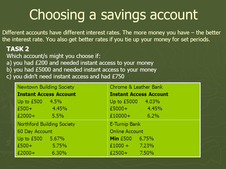 Different accounts have different interest rates.