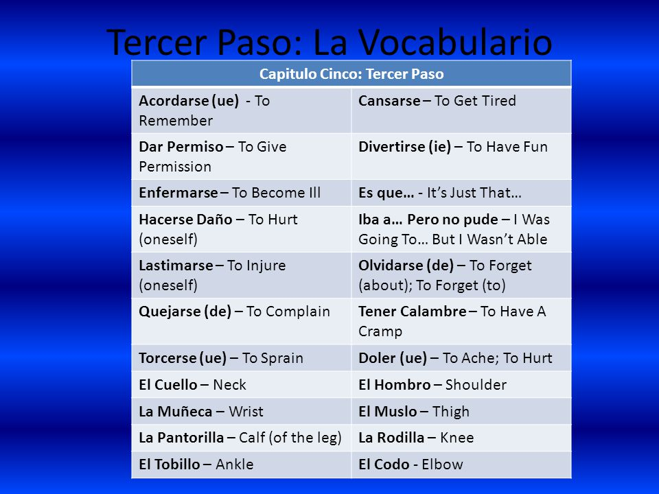 Tercer Paso: La Vocabulario Capitulo Cinco: Tercer Paso Acordarse (ue) - To Remember Cansarse – To Get Tired Dar Permiso – To Give Permission Divertirse (ie) – To Have Fun Enfermarse – To Become IllEs que… - Its Just That… Hacerse Daño – To Hurt (oneself) Iba a… Pero no pude – I Was Going To… But I Wasnt Able Lastimarse – To Injure (oneself) Olvidarse (de) – To Forget (about); To Forget (to) Quejarse (de) – To ComplainTener Calambre – To Have A Cramp Torcerse (ue) – To SprainDoler (ue) – To Ache; To Hurt El Cuello – NeckEl Hombro – Shoulder La Muñeca – WristEl Muslo – Thigh La Pantorilla – Calf (of the leg)La Rodilla – Knee El Tobillo – AnkleEl Codo - Elbow