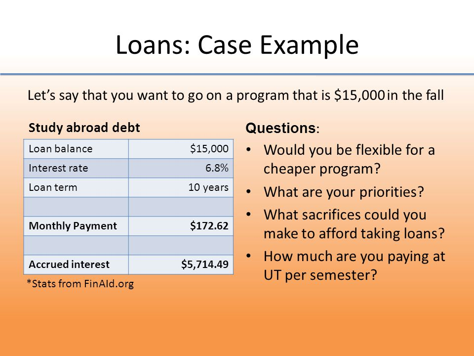 Loans: Case Example Study abroad debt Loan balance$15,000 Interest rate6.8% Loan term10 years Monthly Payment$ Accrued interest$5, *Stats from FinAId.org Lets say that you want to go on a program that is $15,000 in the fall Would you be flexible for a cheaper program.