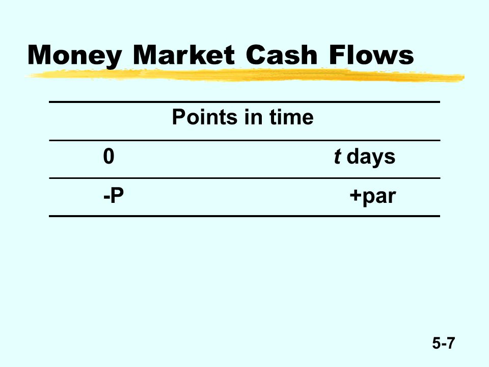 5-7 Money Market Cash Flows Points in time 0t days -P+par