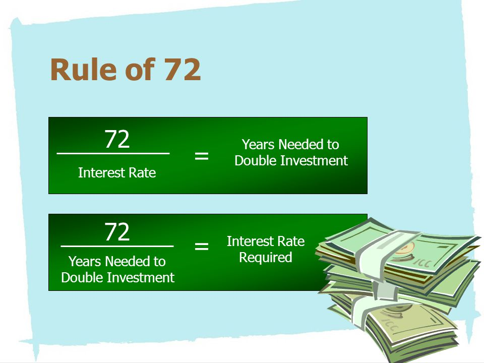 Rule of Interest Rate = Years Needed to Double Investment 72 Interest Rate Required = Years Needed to Double Investment