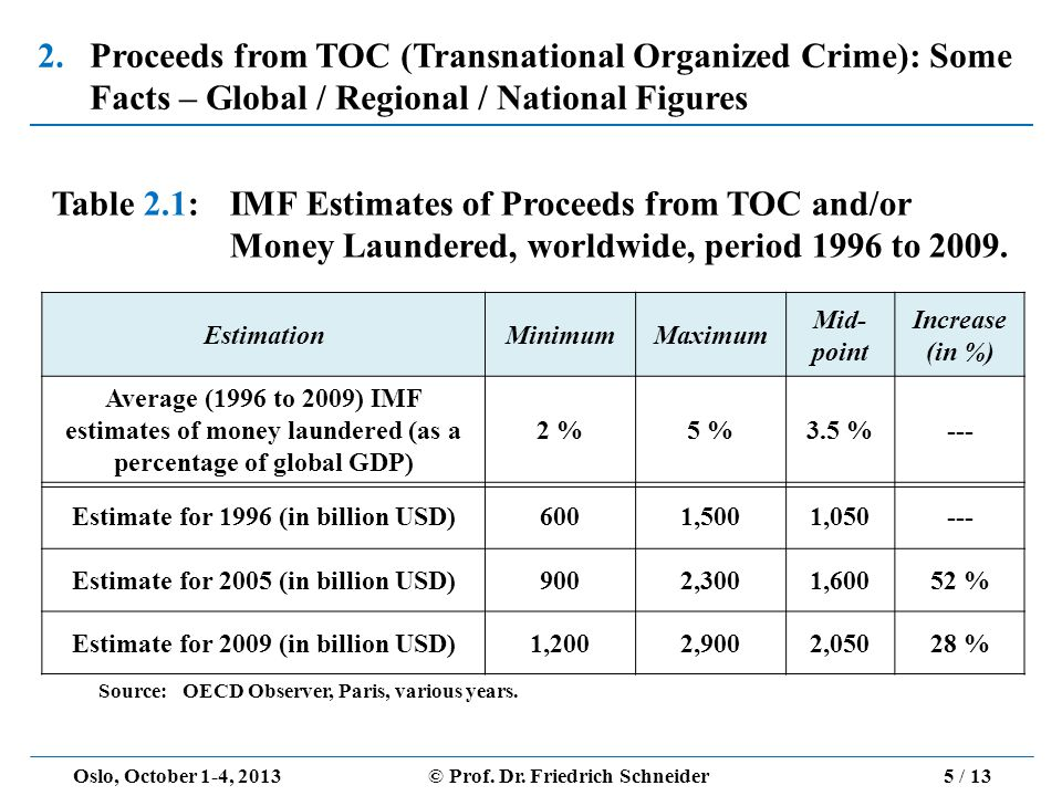 2. Proceeds from TOC (Transnational Organized Crime): Some Facts – Global / Regional / National Figures Oslo, October 1-4, 2013© Prof. Dr. Friedrich S