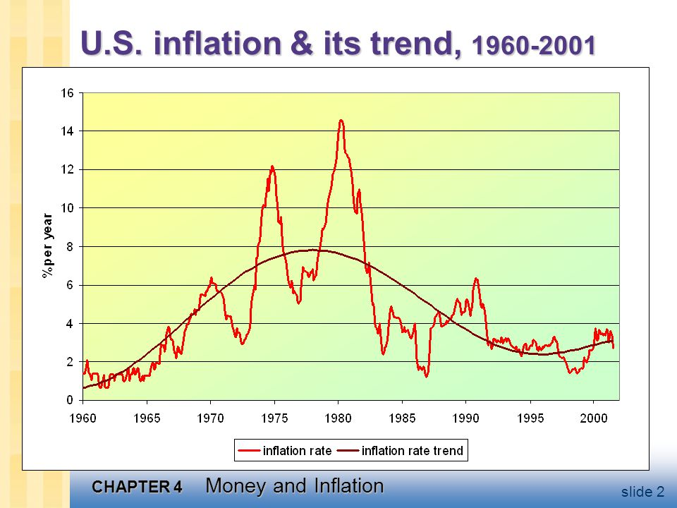 CHAPTER 4 Money and Inflation slide 43 A common misperception Common misperception: inflation reduces real wages This is true only in the short run, when nominal wages are fixed by contracts.