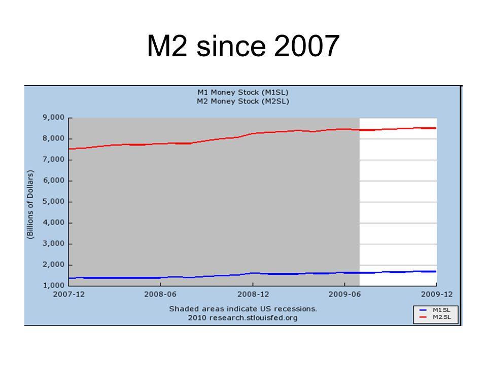 M2 since 2007