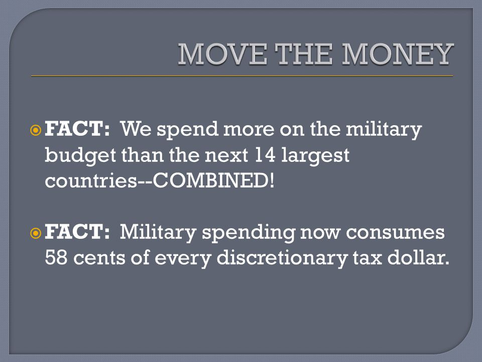 FACT: We spend more on the military budget than the next 14 largest countries--COMBINED.