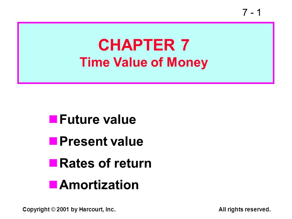 7 - 1 Copyright © 2001 by Harcourt, Inc.All rights reserved. Future value Present value Rates of return Amortization CHAPTER 7 Time Value of Money
