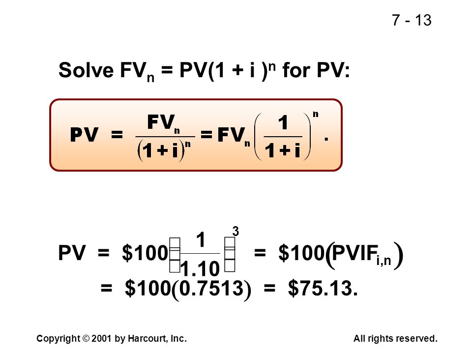 7 - 13 Copyright © 2001 by Harcourt, Inc.All rights reserved. Solve FV n = PV(1 + i ) n for PV: PV= $100 1 1.10 = $100PVIF = $1000.7513 = $75.13. i,n