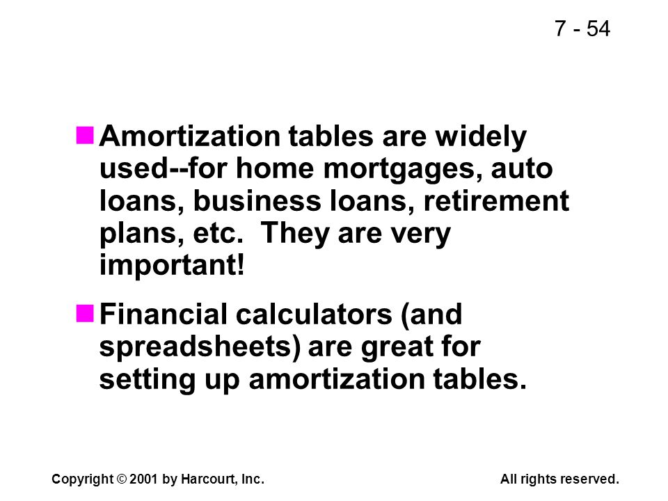 7 - 54 Copyright © 2001 by Harcourt, Inc.All rights reserved. Amortization tables are widely used--for home mortgages, auto loans, business loans, ret
