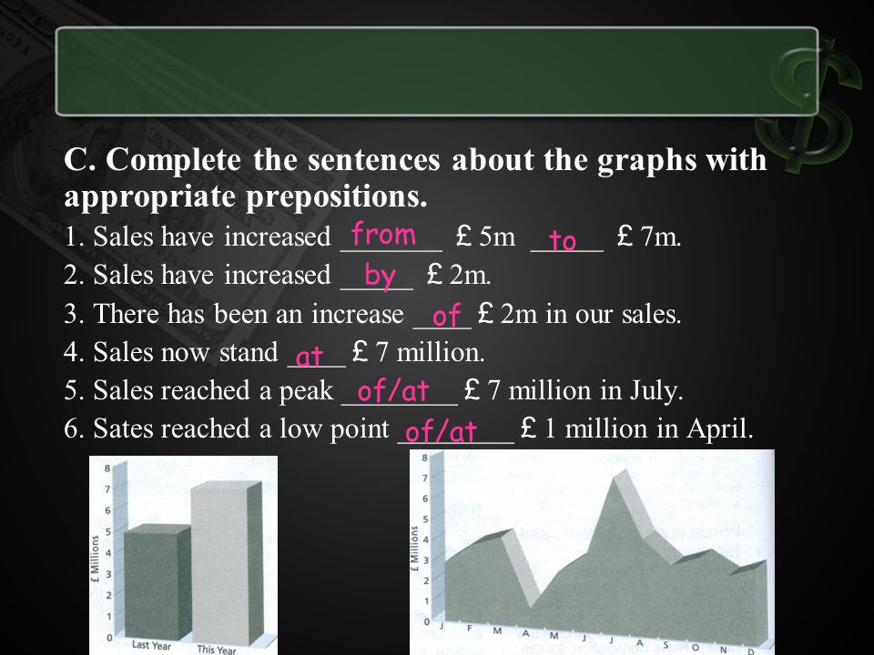 C. Complete the sentences about the graphs with appropriate prepositions. 1. Sales have increased _______ 5m _____ 7m. 2. Sales have increased _____ 2