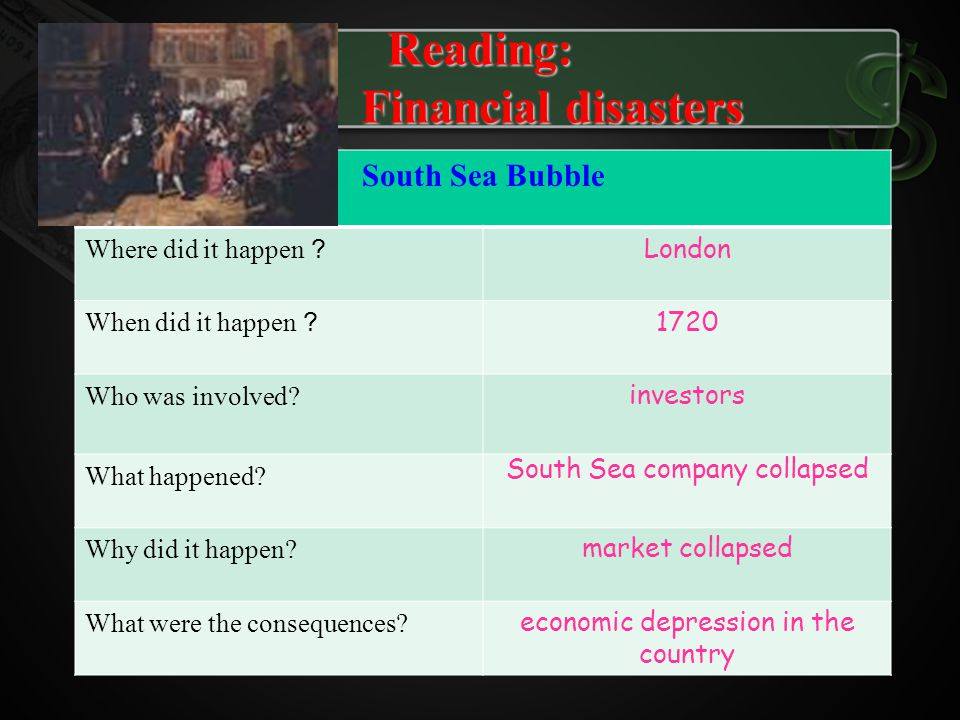 South Sea Bubble Where did it happen London When did it happen 1720 Who was involved? investors What happened? South Sea company collapsed Why did it