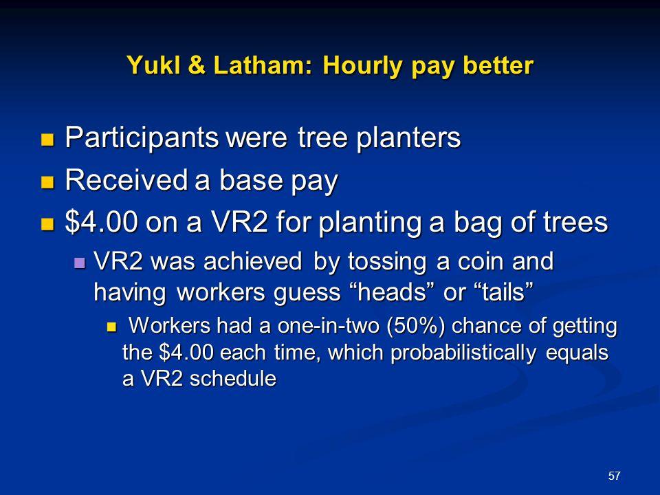 57 Yukl & Latham: Hourly pay better Participants were tree planters Participants were tree planters Received a base pay Received a base pay $4.00 on a