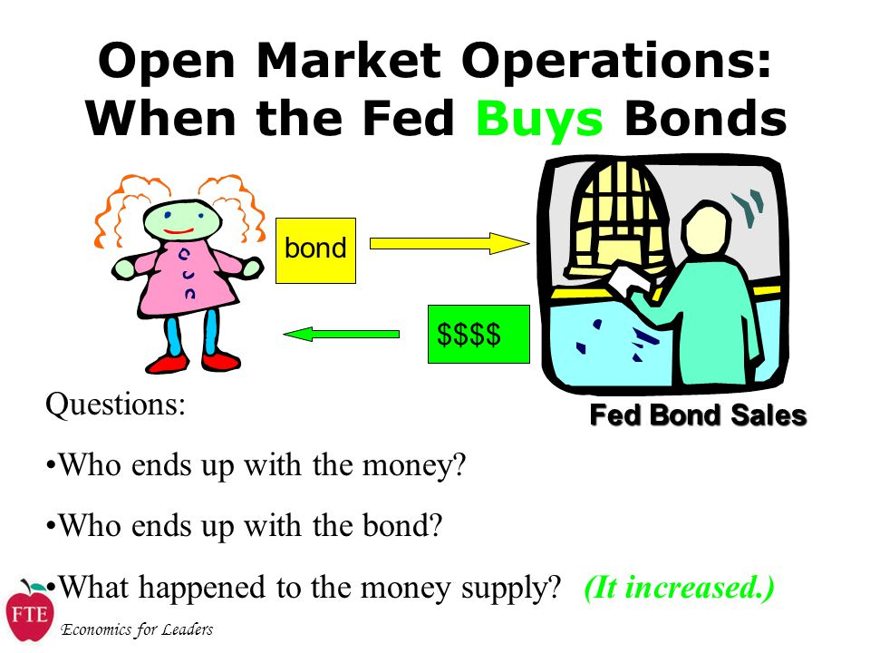 Economics for Leaders Open Market Operations: When the Fed Buys Bonds $$$$ Fed Bond Sales bond Questions: Who ends up with the money.