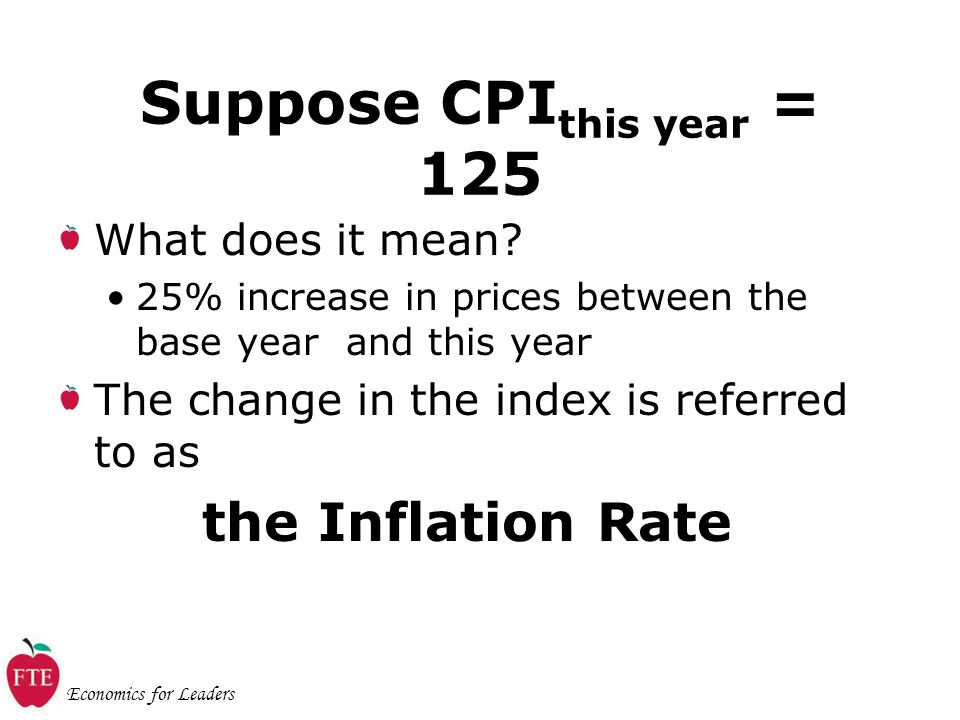 Economics for Leaders Suppose CPI this year = 125 What does it mean.