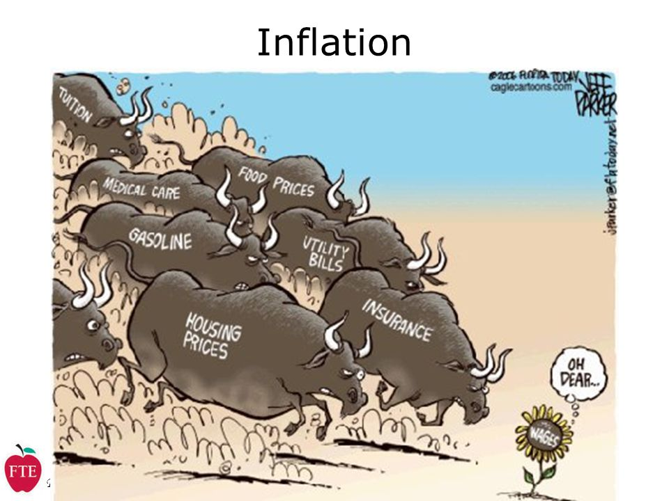 Economics for Leaders Inflation