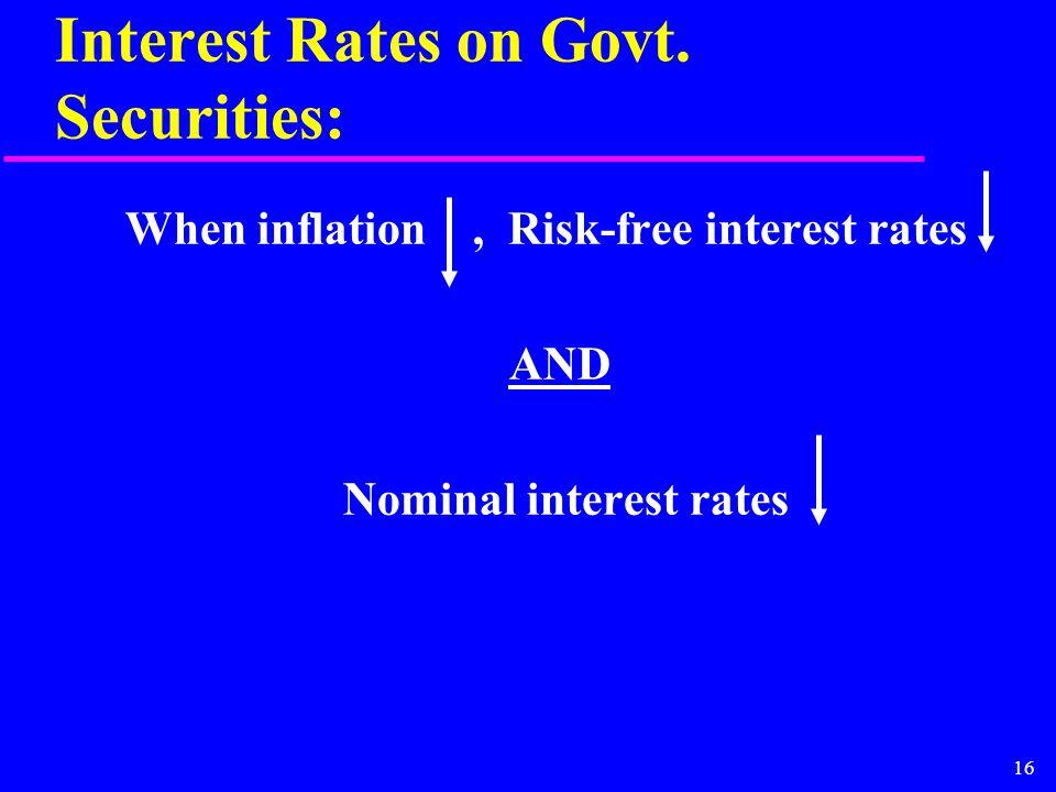 16 Interest Rates on Govt.