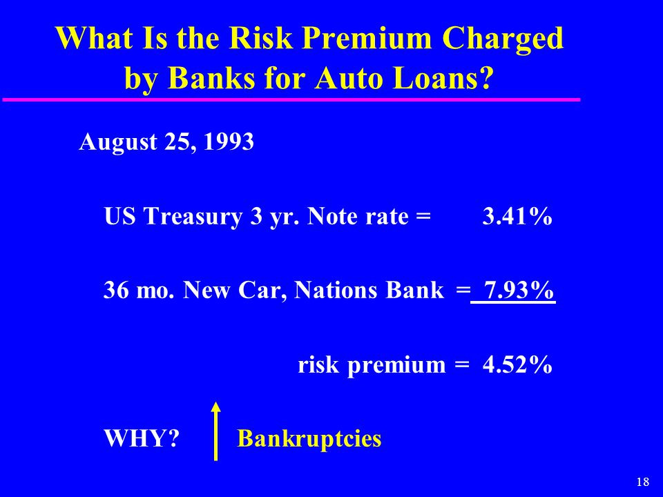 18 What Is the Risk Premium Charged by Banks for Auto Loans? August 25, 1993 US Treasury 3 yr. Note rate = 3.41% 36 mo. New Car, Nations Bank = 7.93%